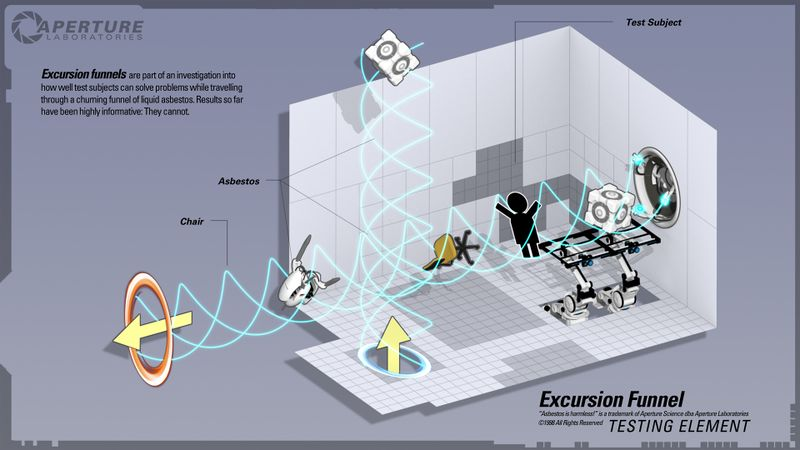 File:Excursion funnel poster.jpg