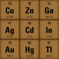 Coop periodic table.png